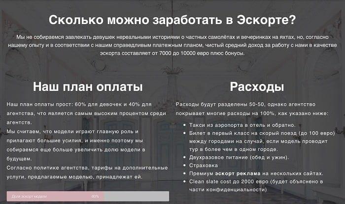 Условия сотрудничества на сайте workescortsroyal.eu