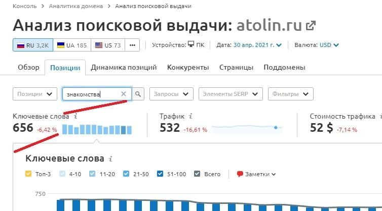 Поисковые запросы знакомства на атолин встречаются 656 в поисковой выдаче google.ru